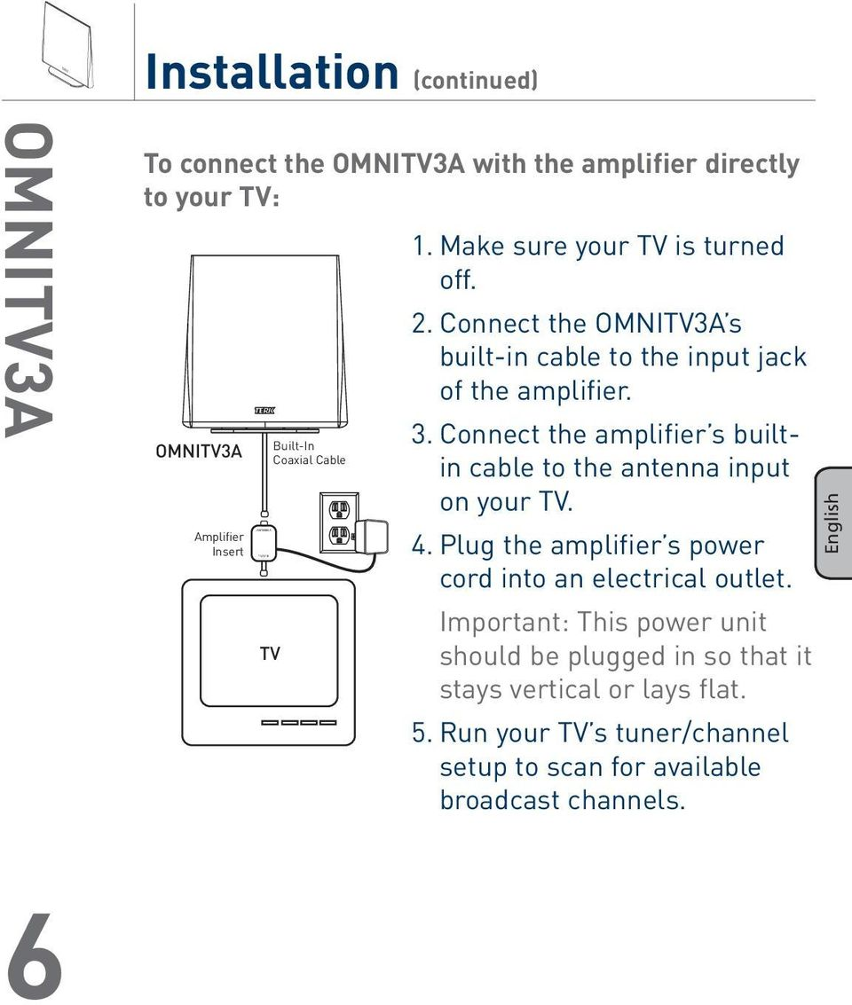 Connect the amplifier s builtin cable to the antenna input on your TV. 4. Plug the amplifier s power cord into an electrical outlet.