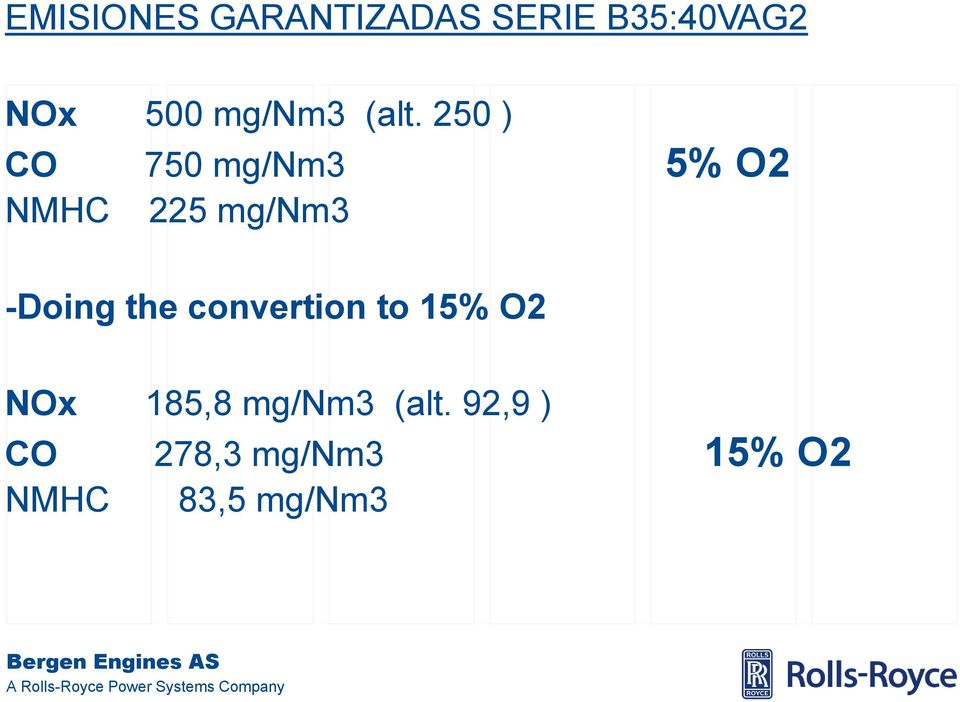 convertion to 15% O2 NOx 185,8 mg/nm3 (alt.