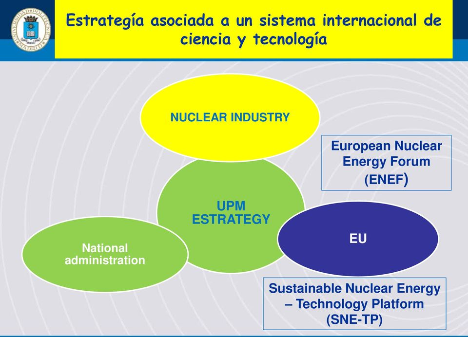 Energy Forum (ENEF) National administration UPM