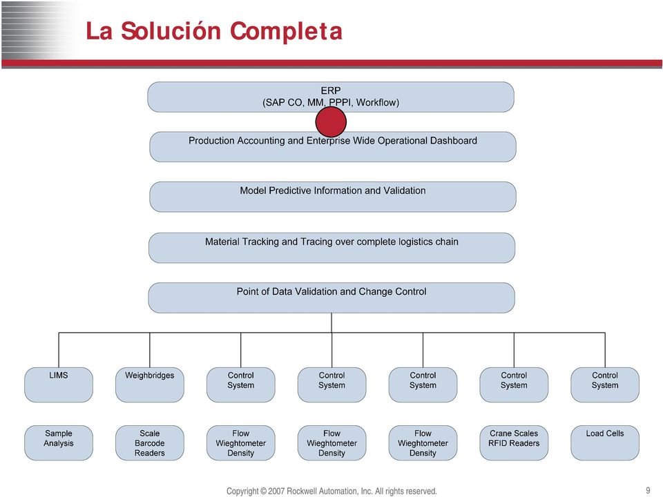 Rockwell Automation,