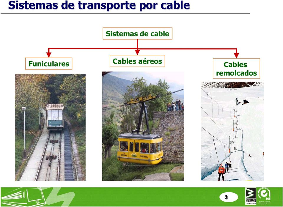 cable Funiculares