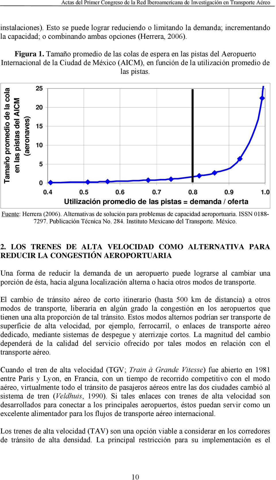 Tamaño promedio de la cola en las pistas del AICM (aeronaves) 25 20 15 10 5 0 Source: Own 0.4elaboration 0.5on base of 0.6 Herrera (2004), 0.7 Table 6.1. 0.8 0.9 1.