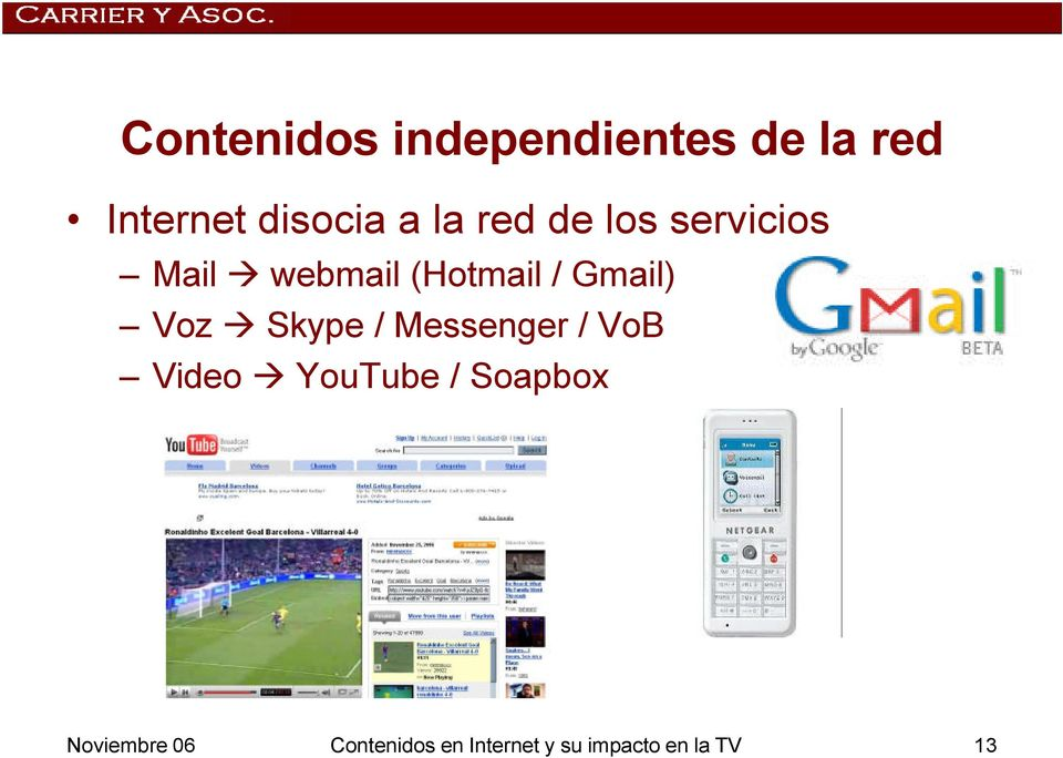 Voz Skype / Messenger / VoB Video YouTube / Soapbox