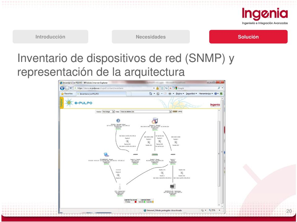 red (SNMP) y