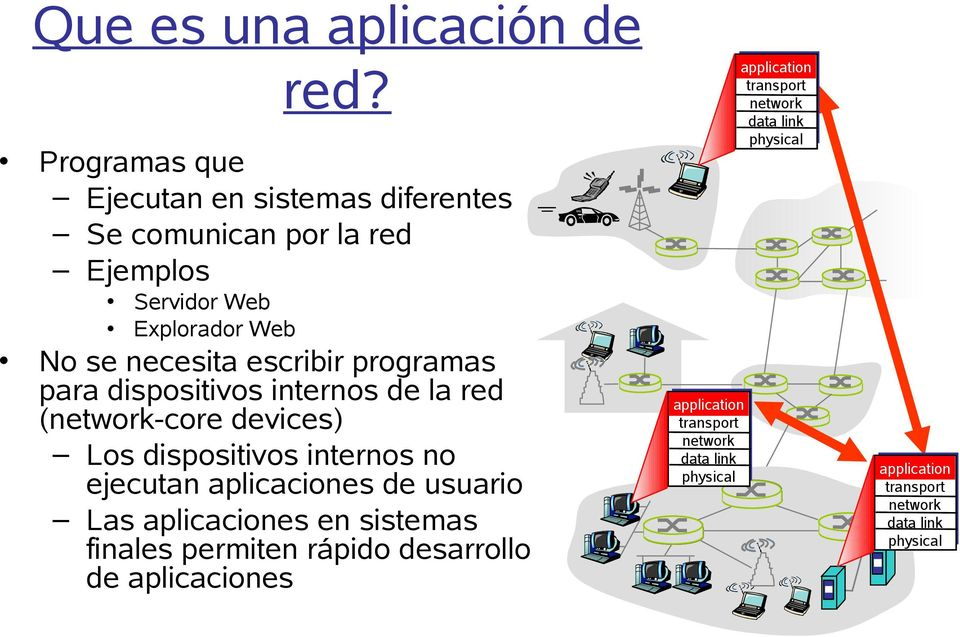 escribir programas para dispositivos internos de la red (network-core devices) Los dispositivos internos no ejecutan aplicaciones
