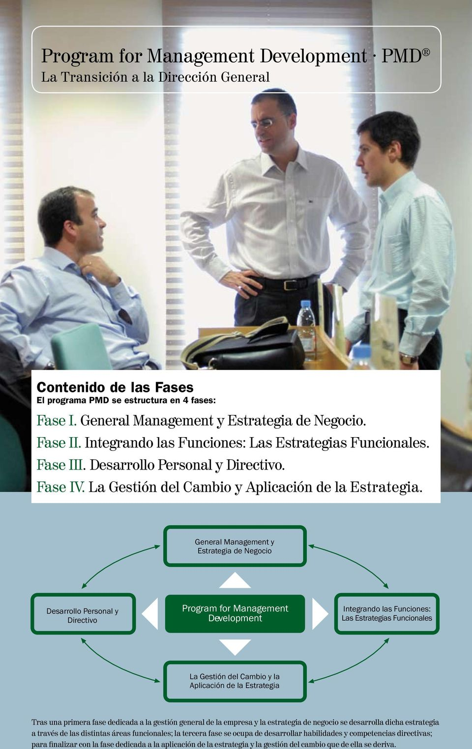 General Management y Estrategia de Negocio Desarrollo Personal y Directivo Program for Management Development Integrando las Funciones: Las Estrategias Funcionales La Gestión del Cambio y la