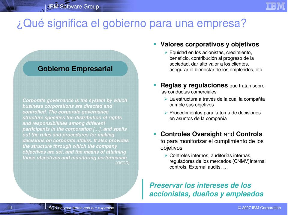 de los empleados, etc. Corporate governance is the system by which business corporations are directed and controlled.