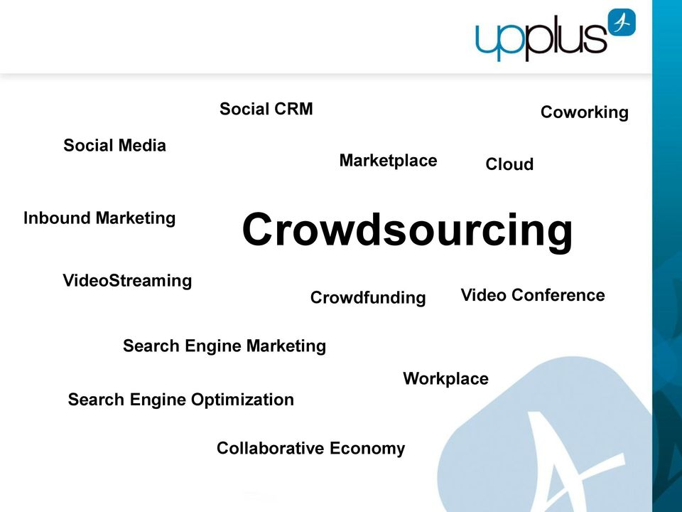 Crowdfunding Video Conference Search Engine