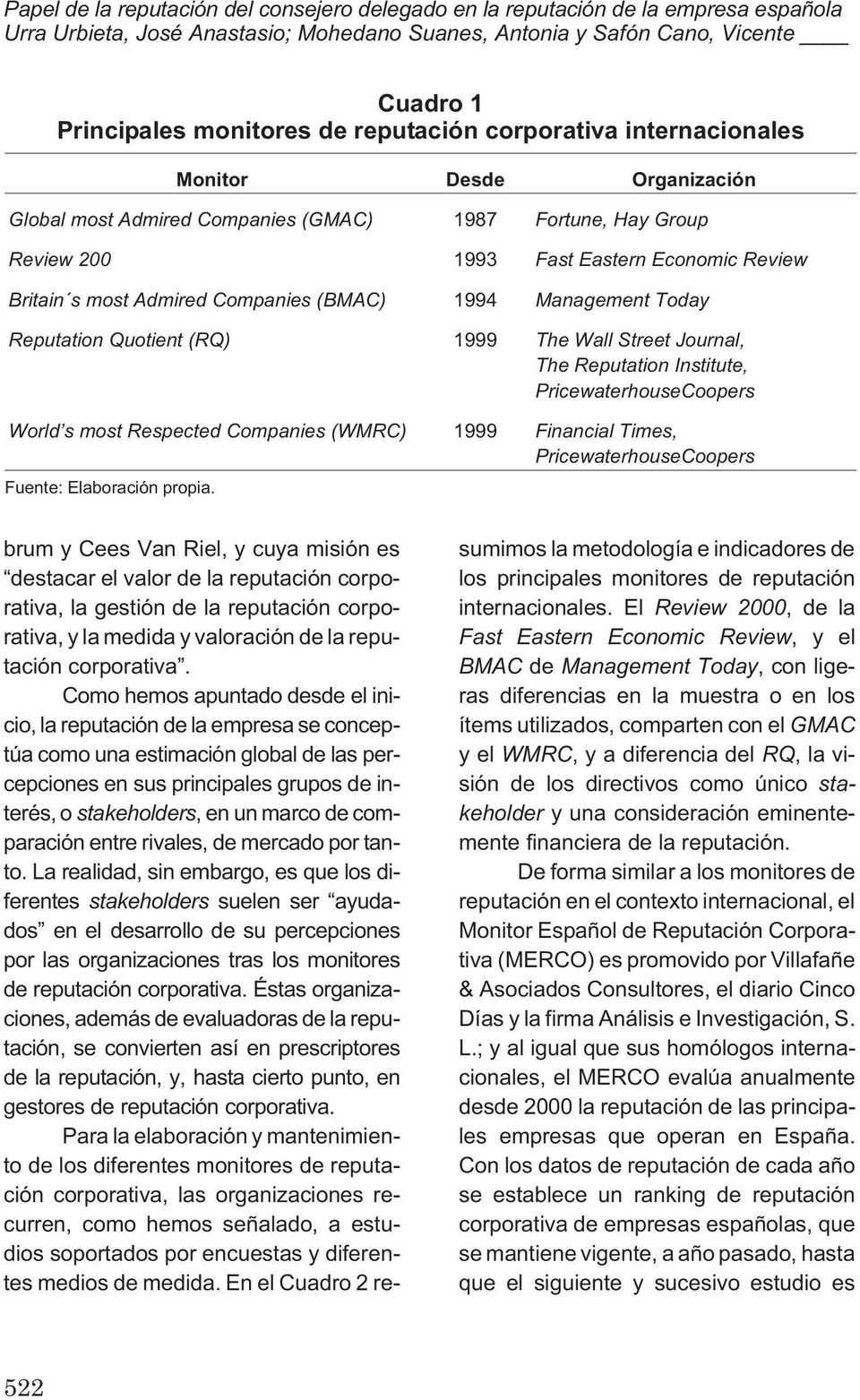 Companies (BMAC) 1994 Management Today Reputation Quotient (RQ) 1999 The Wall Street Journal, The Reputation Institute, PricewaterhouseCoopers World s most Respected Companies (WMRC) 1999 Financial