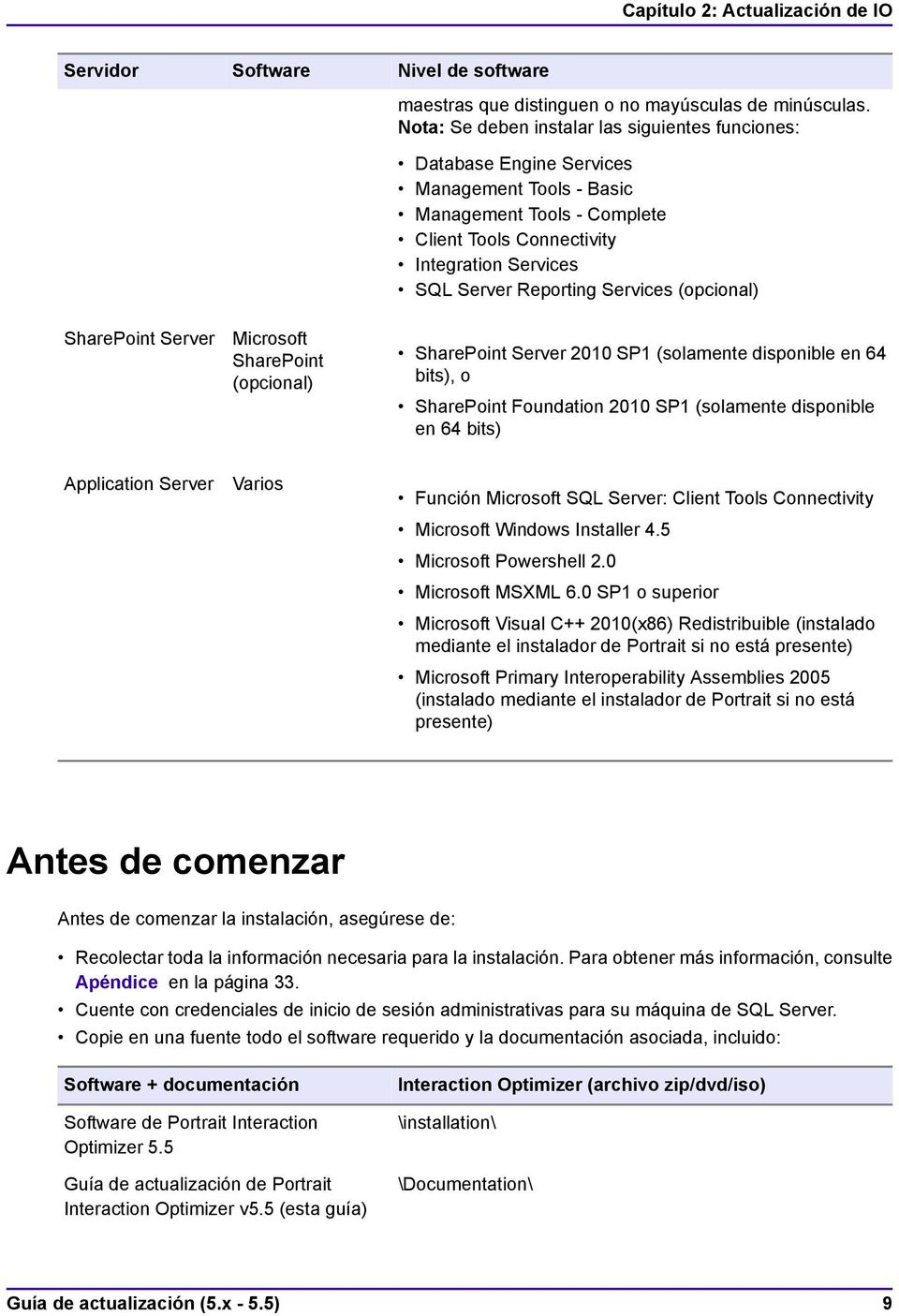 Services (opcional) SharePoint Server Microsoft SharePoint (opcional) SharePoint Server 2010 SP1 (solamente disponible en 64 bits), o SharePoint Foundation 2010 SP1 (solamente disponible en 64 bits)