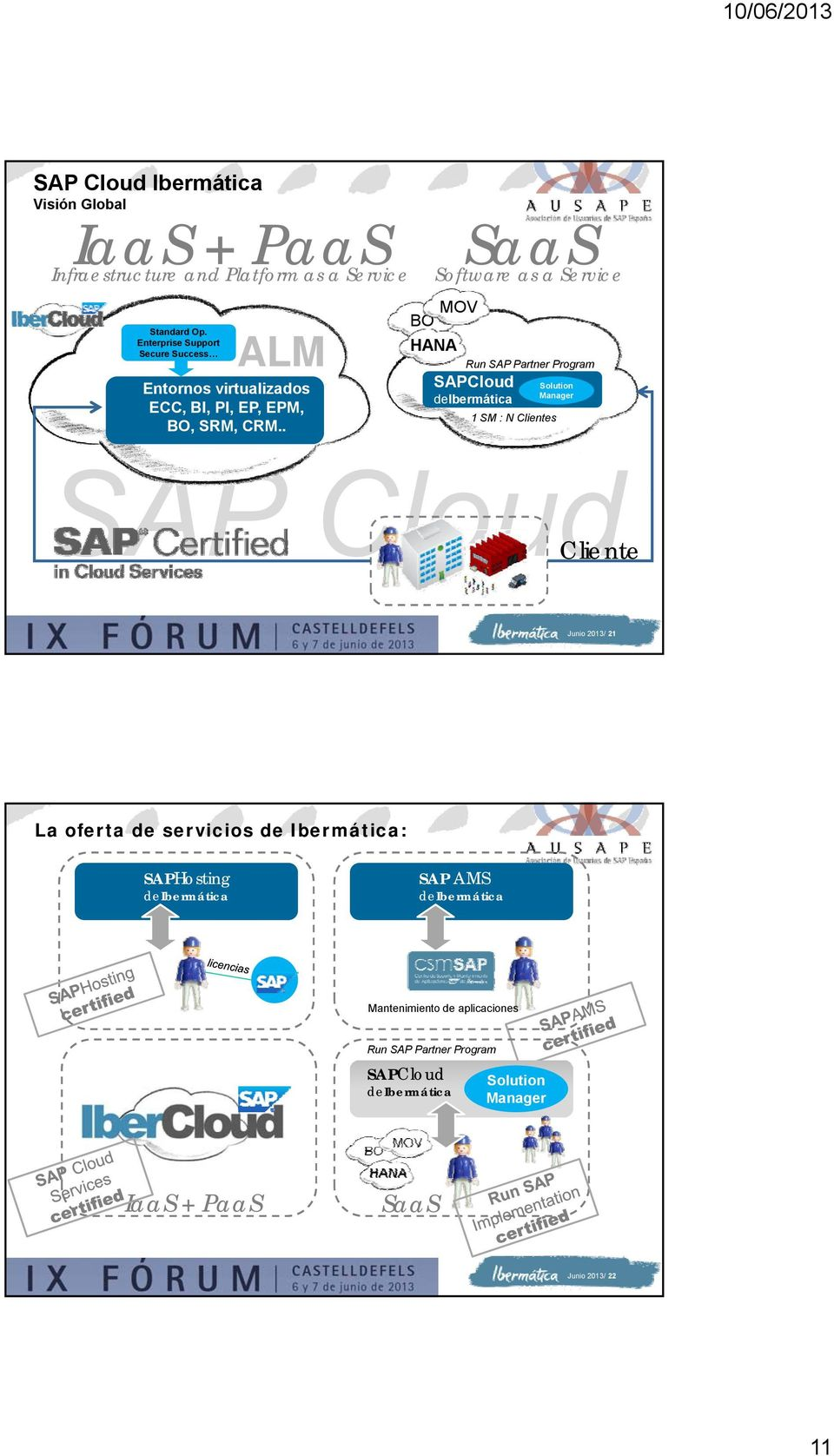 . SaaS Software as a Service BO MOV HANA Run SAP Partner Program SAPCloud deibermática 1 SM : N Clientes Solution Manager SAP Cl d