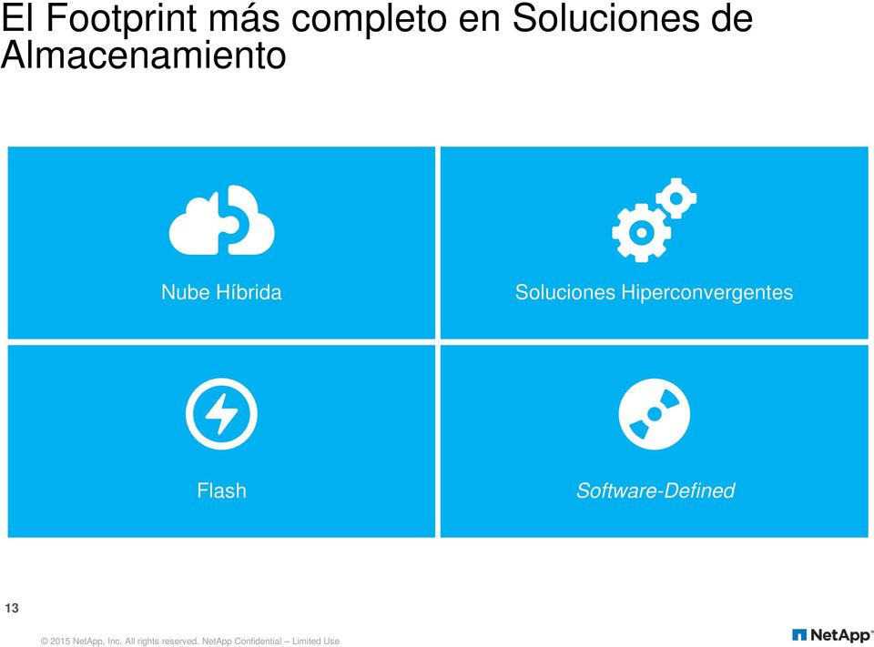 Hiperconvergentes Flash Software-Defined 13 2015