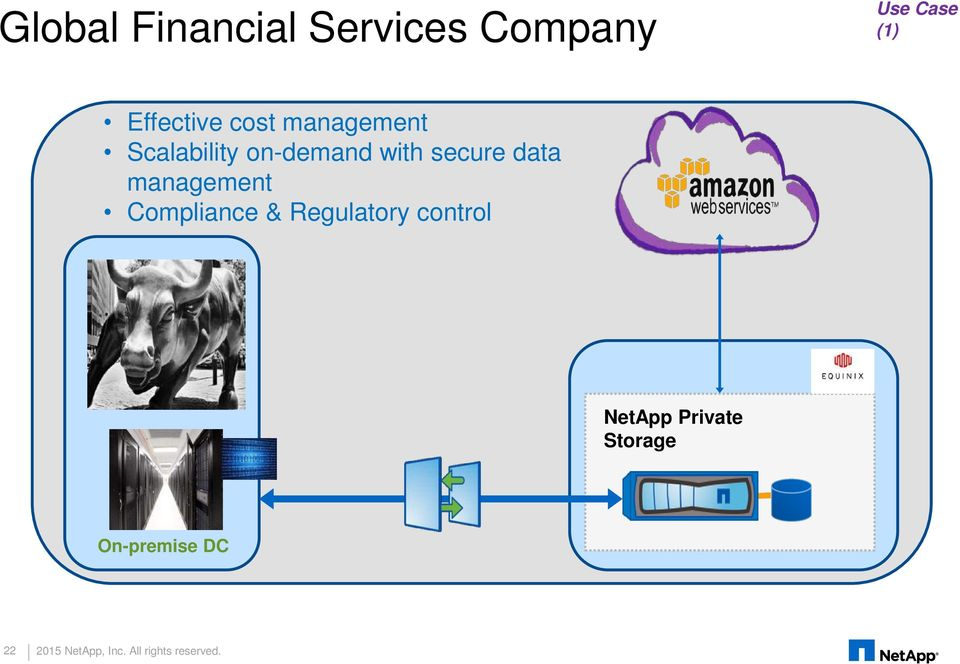 management Compliance & Regulatory control NetApp Private