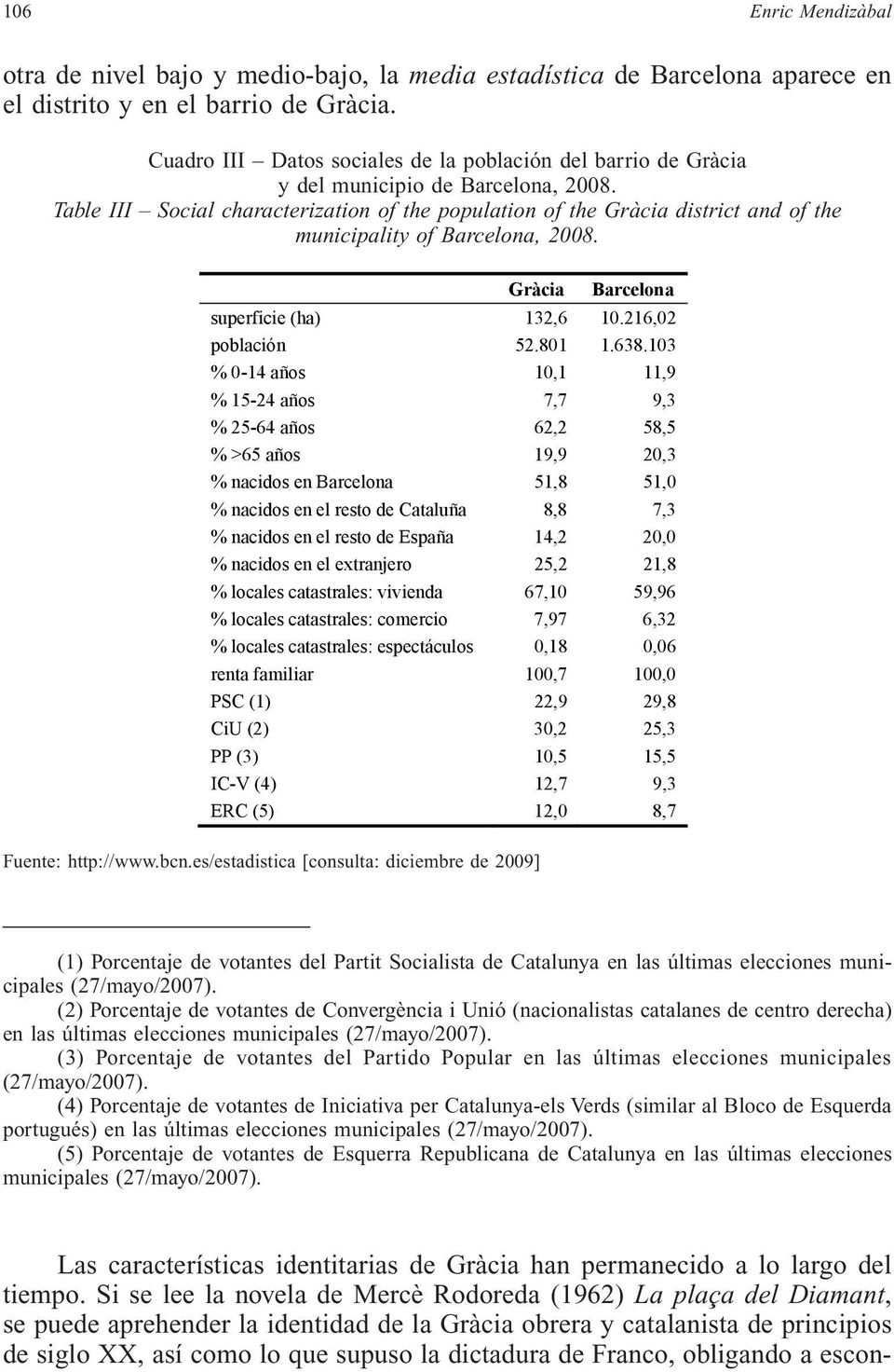 Table III Social characterization of the population of the Gràcia district and of the municipality of Barcelona, 2008. Gràcia Barcelona superficie (ha) 132,6 10.216,02 población 52.801 1.638.