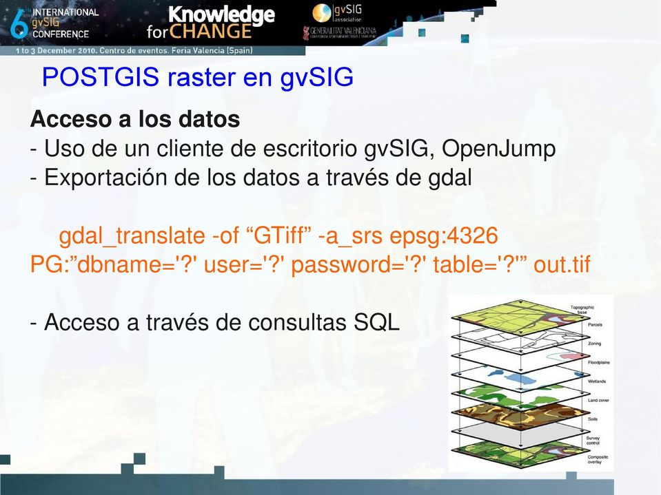 gdal_translate of GTiff a_srs epsg:4326 PG: dbname='?