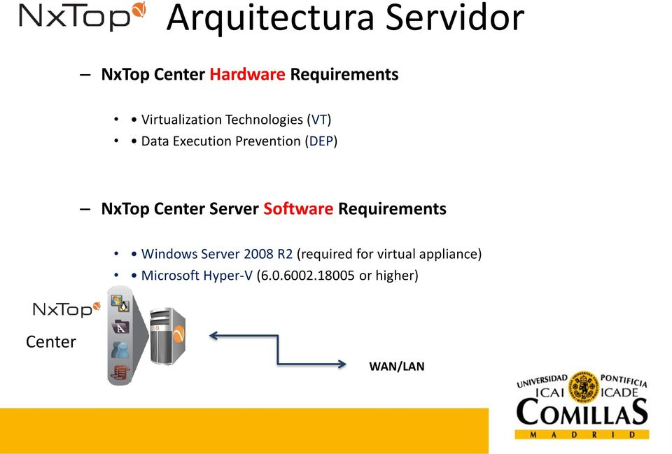 NxTop Center Server Software Requirements Windows Server 2008 R2