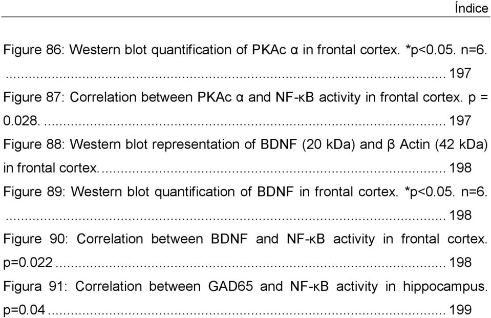 ... 197 Figure 88: Western blot representation of BDNF (20 kda) and β Actin (42 kda) in frontal cortex.