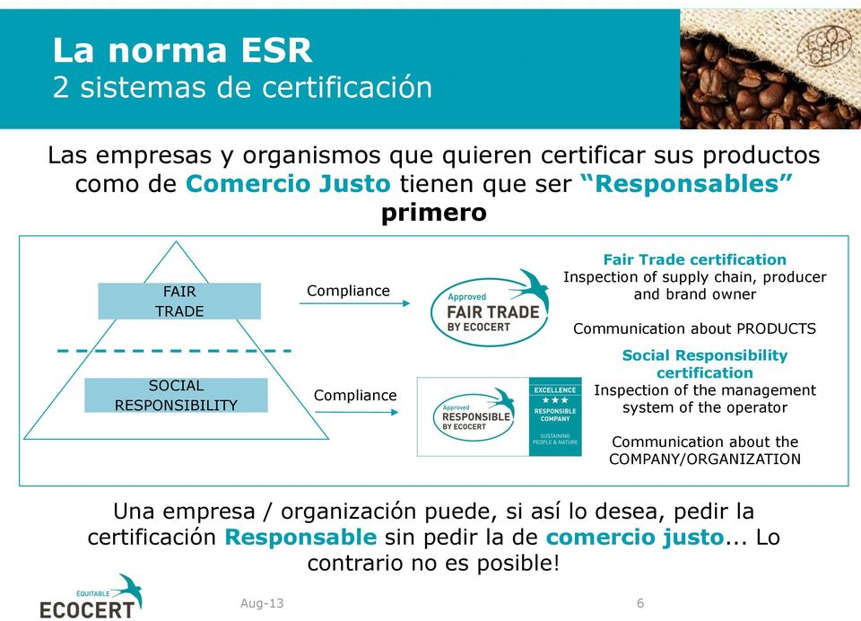 about PRODUCTS Social Responsibility certification Inspection of the management system of the operator Communication about the COMPANY/ORGANIZATION