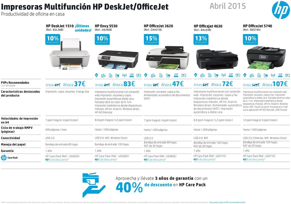 : B9S79A) 10% PVPs Recomendados Antes 41 Ahora 37 Cost savings 2-sided printing Wireless Scan to email Antes 91 Ahora 83 Cost savings 2-sided printing Scan to email Antes 58 Ahora 47 Cost savings