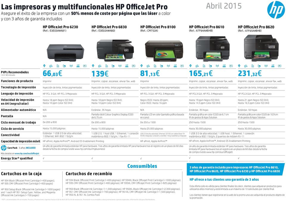 : A7F65A#BHB) PVPs Recomendados Funciones de producto 66,03 Cost savings 2-sided printing Wireless Scan to email Imprimir Cost savings 2-sided printing Wireless Scan to email 139 Imprimir, copiar,