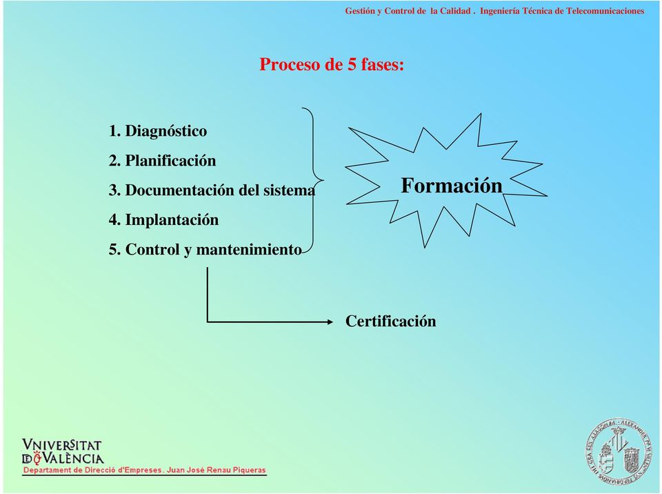Documentación del sistema 4.