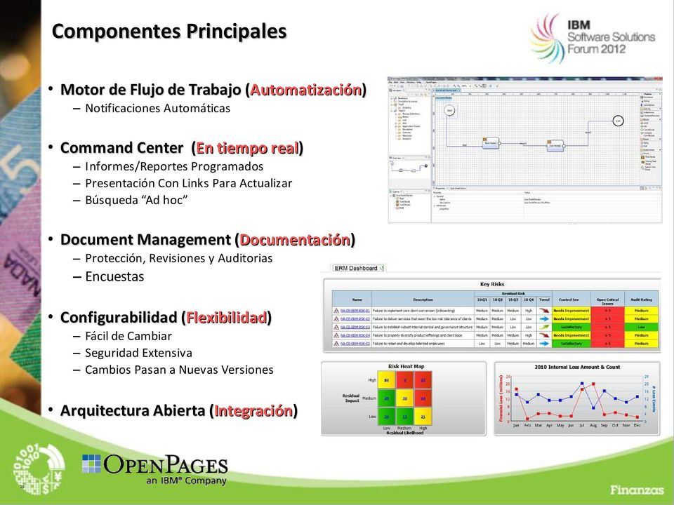hoc Document Management (Documentación) Protección, Revisiones y Auditorias Encuestas Configurabilidad