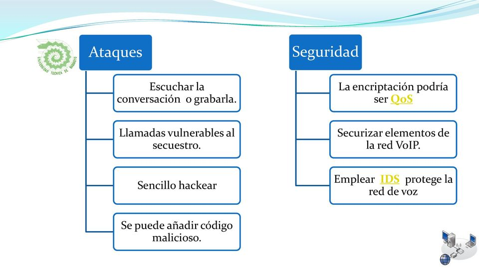 vulnerables al secuestro. Securizar elementos de la red VoIP.