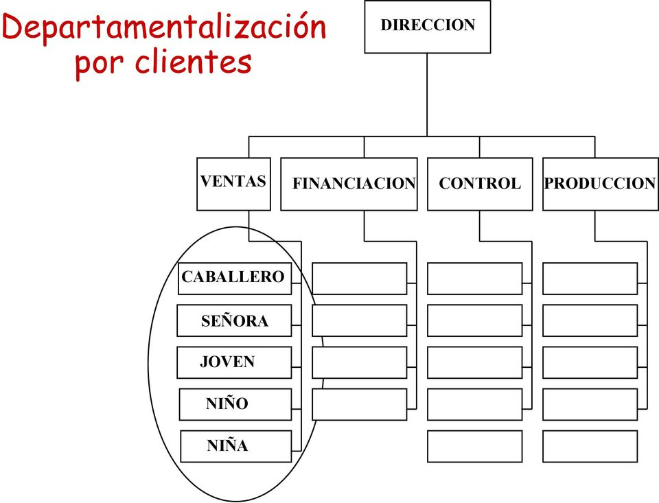 FINANCIACION CONTROL