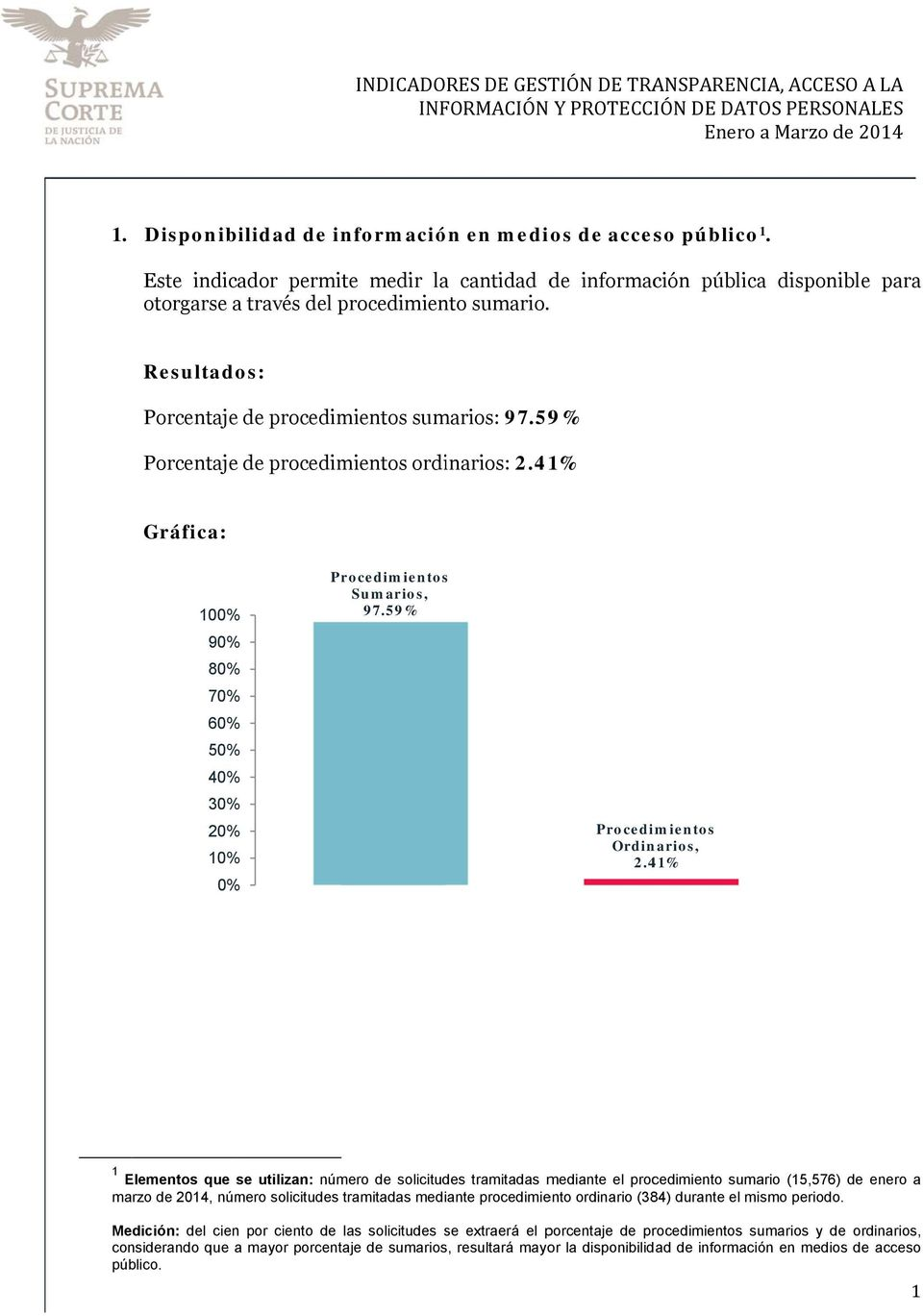 59% Prcedimients Ordinaris, 2.