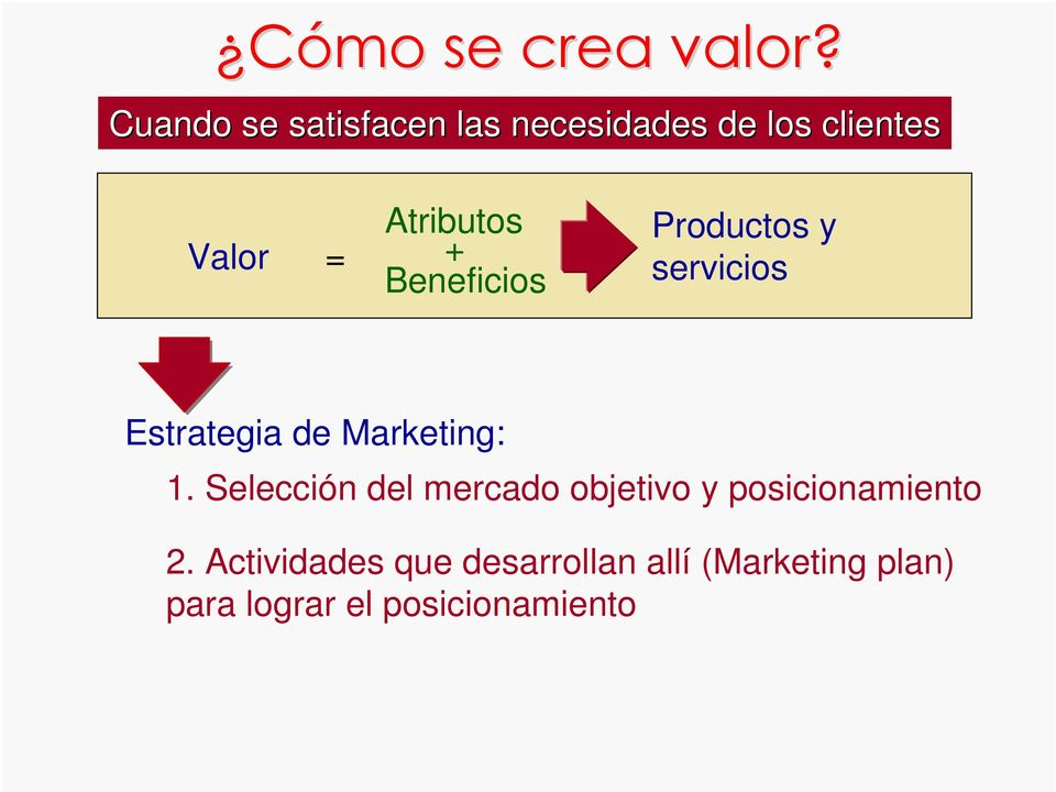 + Beneficios Productos y servicios Estrategia de Marketing: 1.