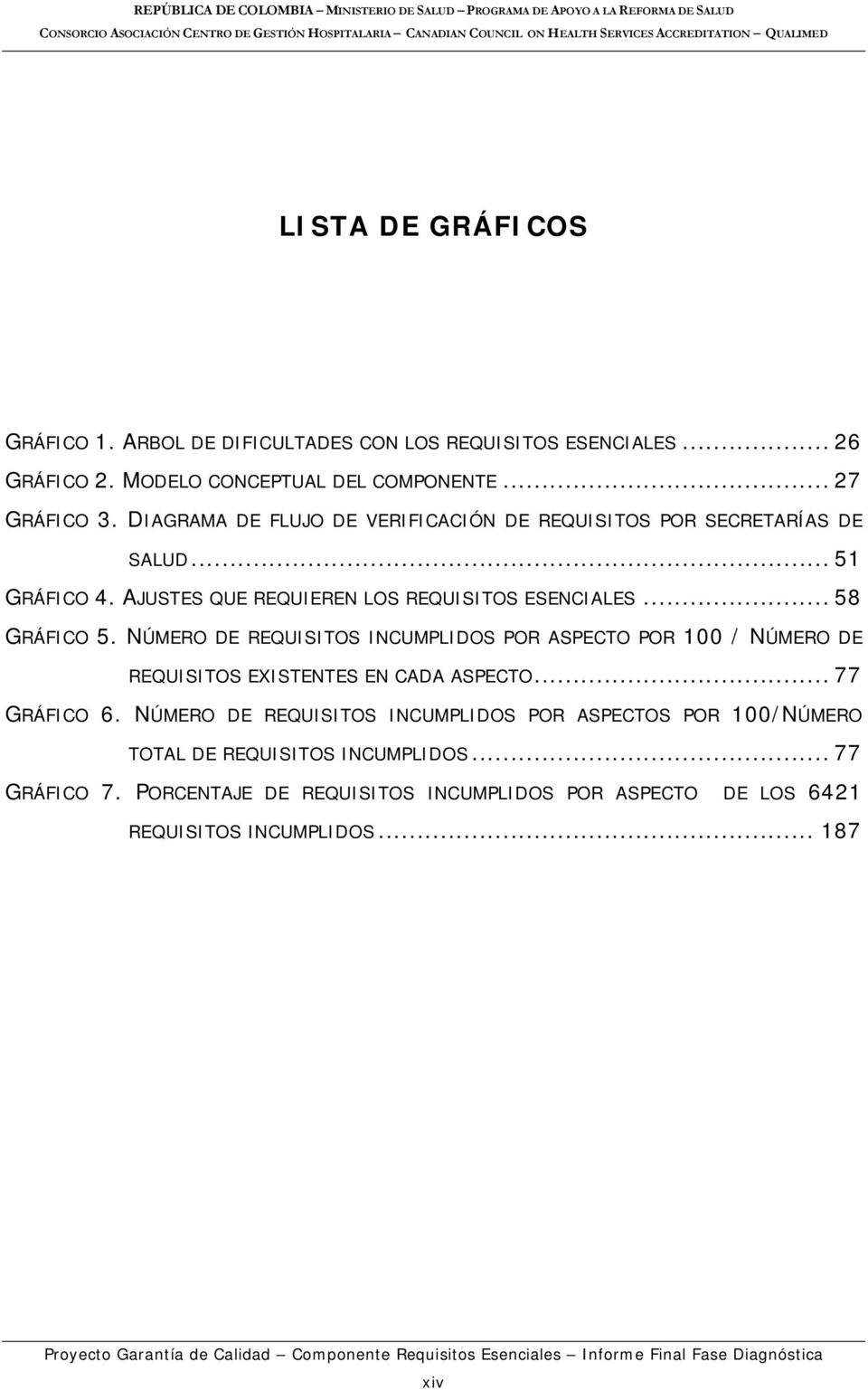 NÚMERO DE REQUISITOS INCUMPLIDOS POR ASPECTO POR 100 / NÚMERO DE REQUISITOS EXISTENTES EN CADA ASPECTO... 77 GRÁFICO 6.