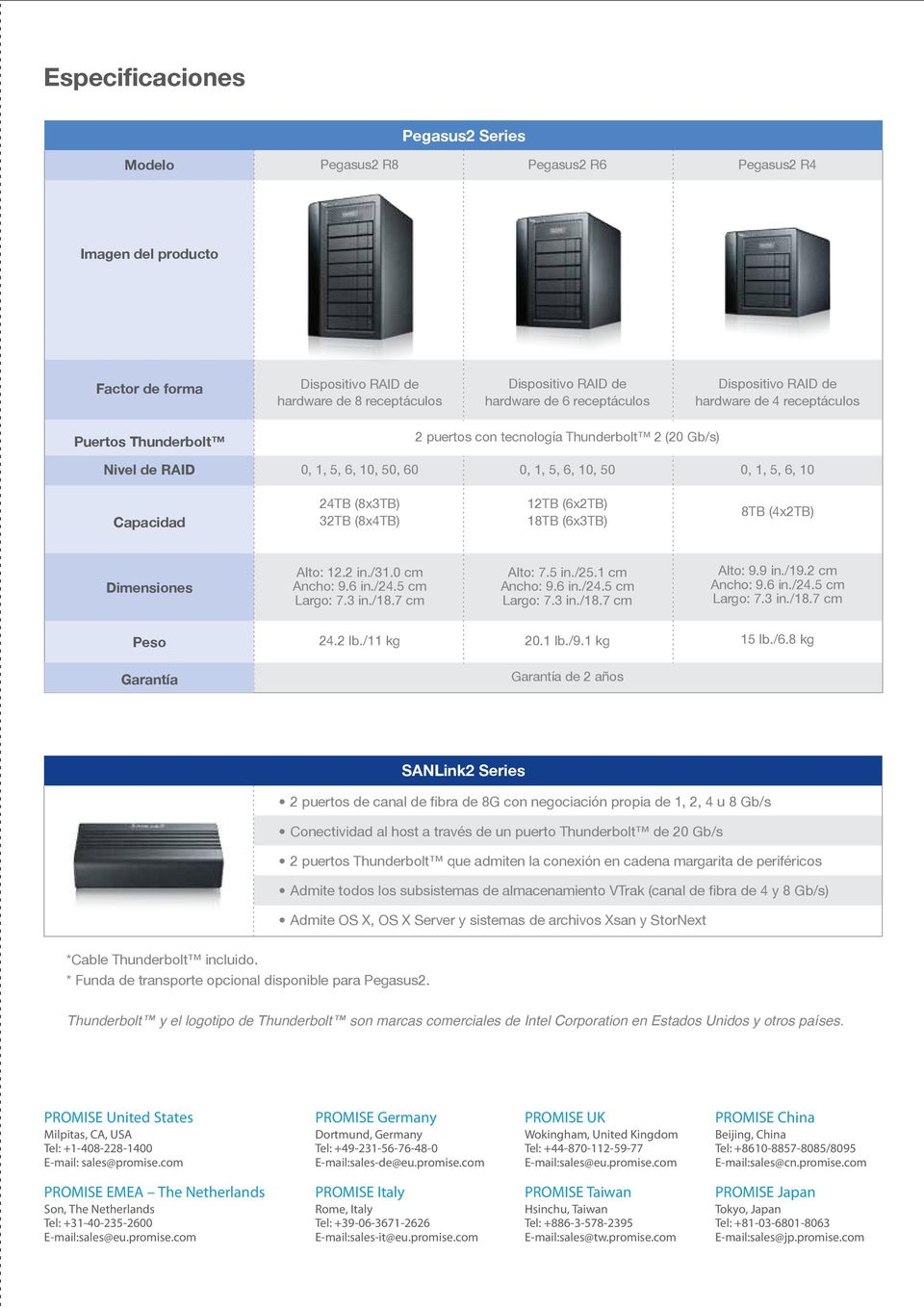 Capacidad 24TB (8x3TB) 32TB (8x4TB) 12TB (6x2TB) 18TB (6x3TB) 8TB (4x2TB) Dimensiones Alto: 12.2 in./31.0 cm Ancho: 9.6 in./24.5 cm Largo: 7.3 in./18.7 cm Alto: 7.5 in./25.1 cm Ancho: 9.6 in./24.5 cm Largo: 7.3 in./18.7 cm Alto: 9.