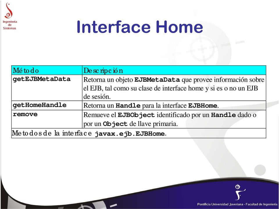 gethomehandle Retorna un Handle para la interface EJBHome.