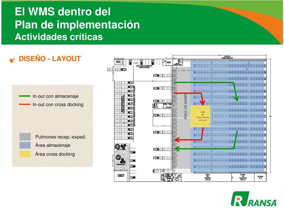 con almacenaje In-out con cross docking