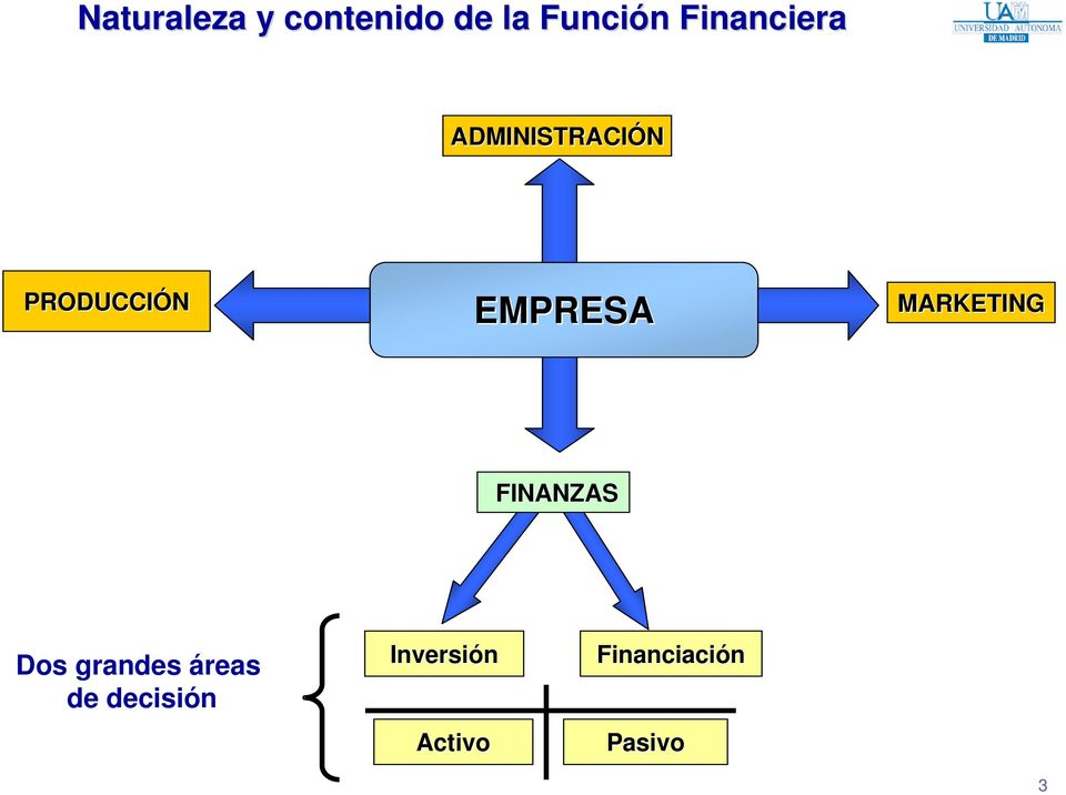 EMPRESA MARKETING FINANZAS Dos grandes
