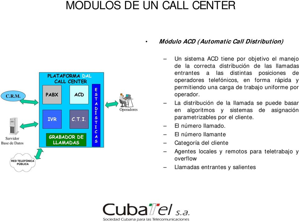 A PLATAFORMA DAL CALL CENTER PABX IV