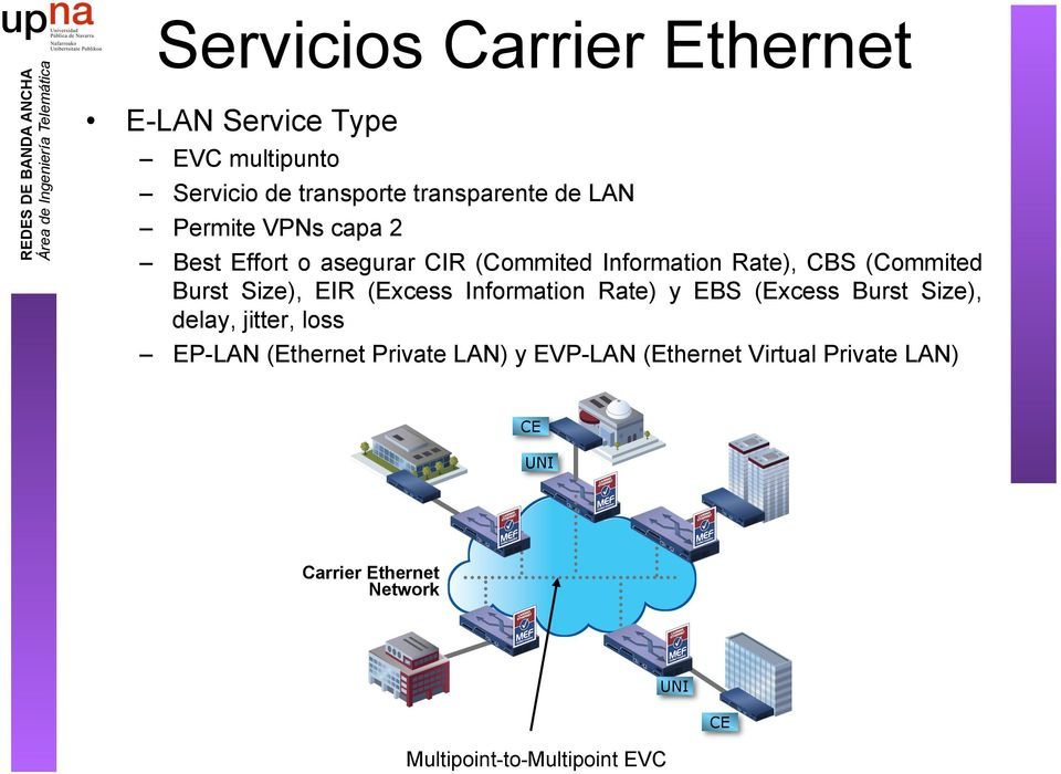 EIR (Excess Information Rate) y EBS (Excess Burst Size), delay, jitter, loss EP-LAN (Ethernet Private