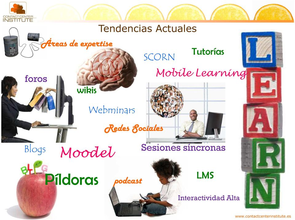 Learning Redes Sociales Blogs Moodel