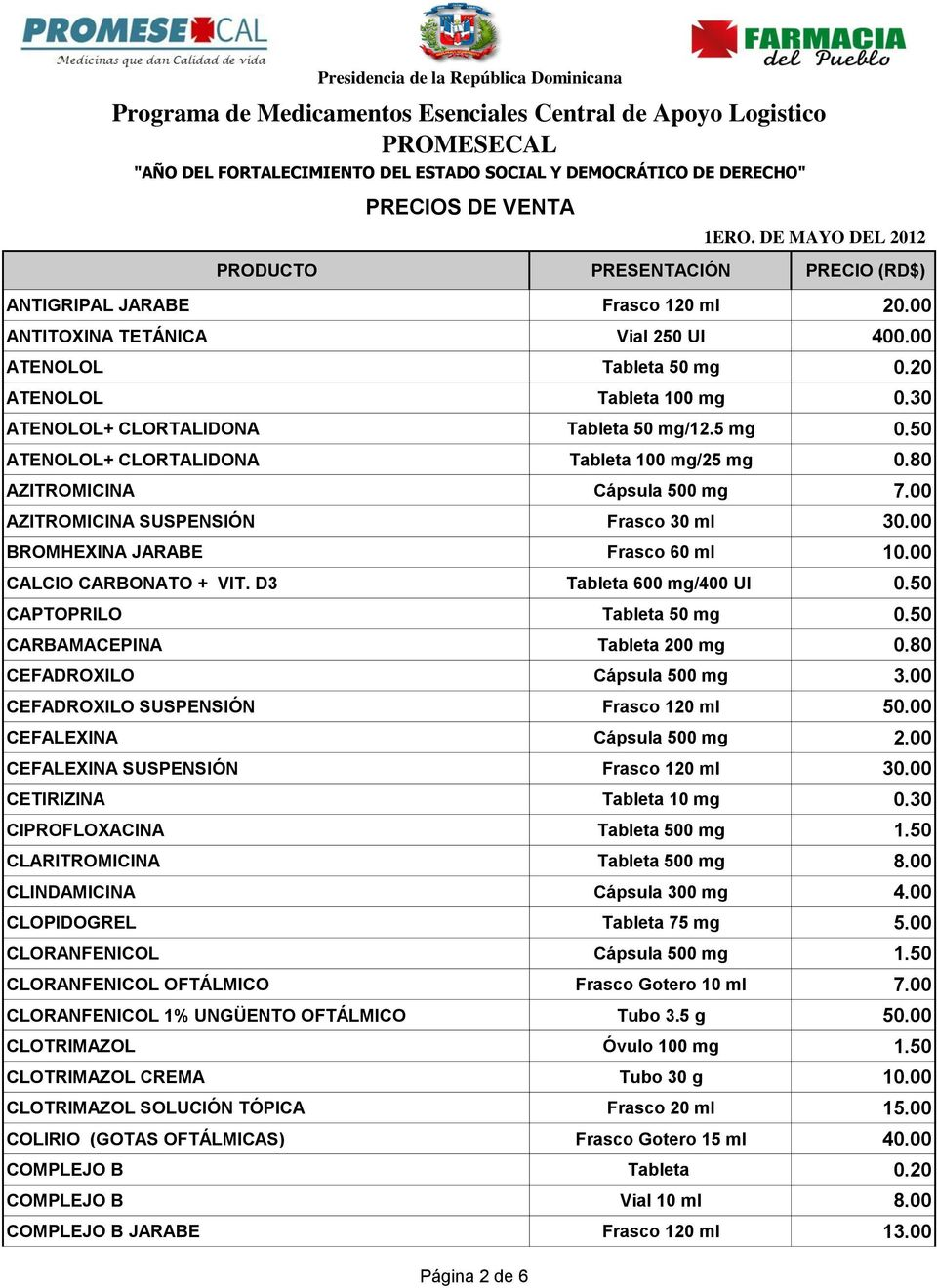 D3 Tableta 600 mg/400 UI 0.50 CAPTOPRILO Tableta 50 mg 0.50 CARBAMACEPINA Tableta 200 mg 0.80 CEFADROXILO Cápsula 500 mg 3.00 CEFADROXILO SUSPENSIÓN Frasco 120 ml 50.00 CEFALEXINA Cápsula 500 mg 2.