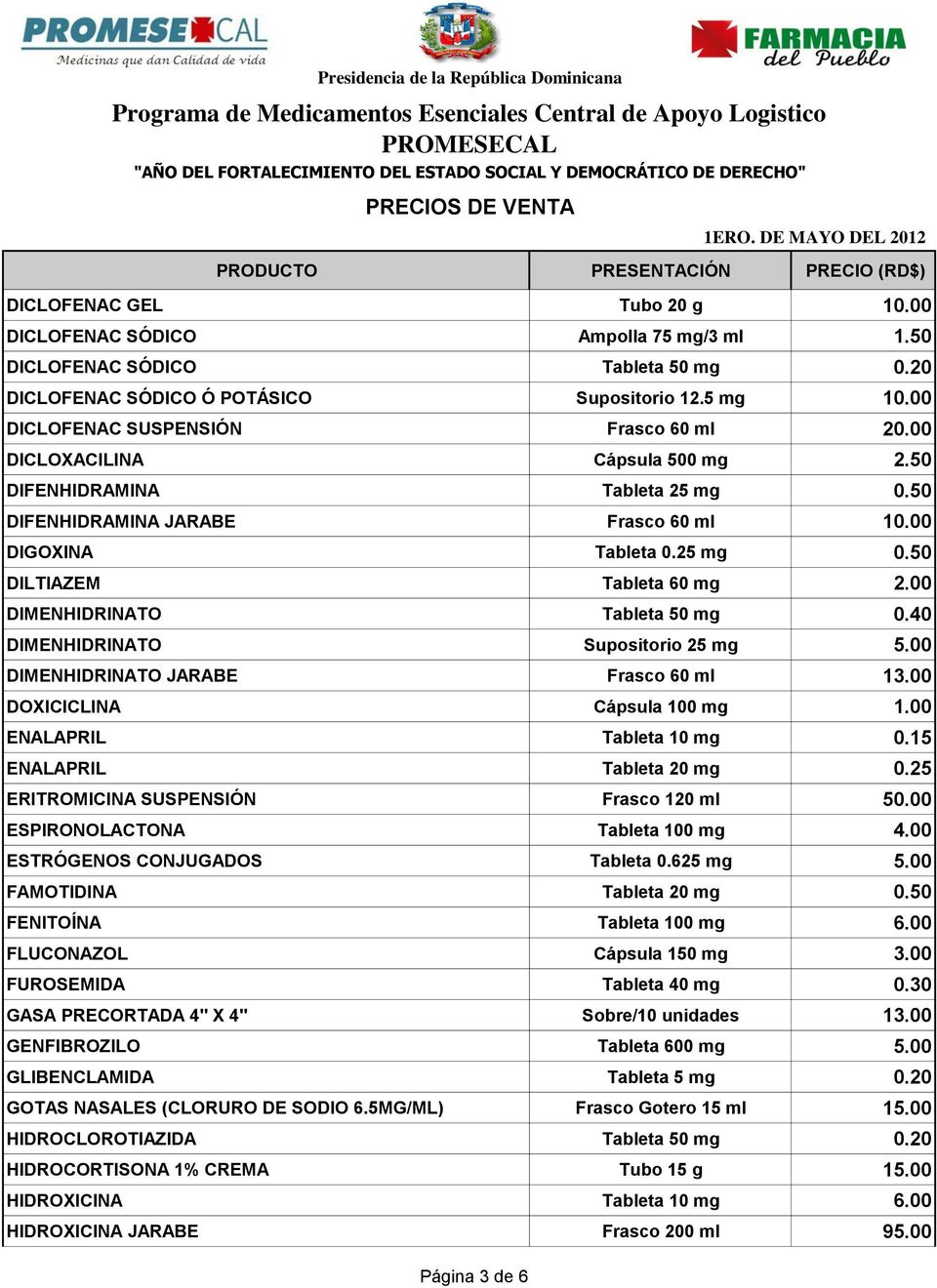 00 DIMENHIDRINATO Tableta 50 mg 0.40 DIMENHIDRINATO Supositorio 25 mg 5.00 DIMENHIDRINATO JARABE Frasco 60 ml 13.00 DOXICICLINA Cápsula 100 mg 1.00 ENALAPRIL Tableta 10 mg 0.