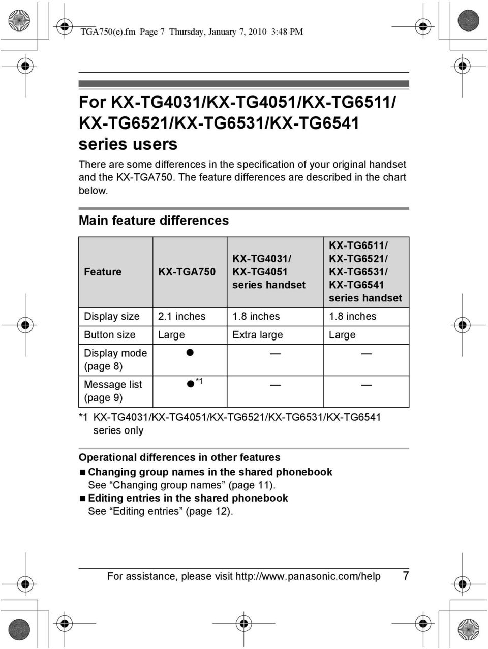 the KX-TGA750. The feature differences are described in the chart below.