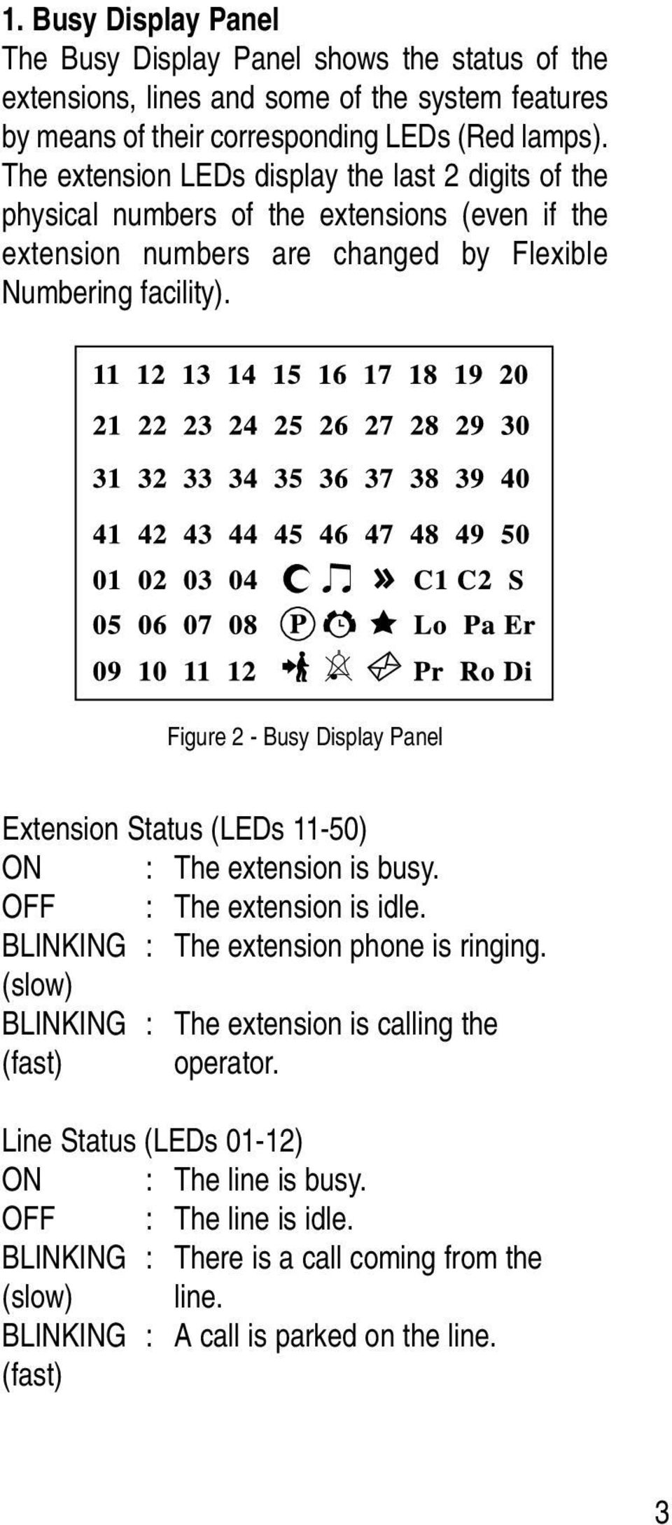 Figure 2 - Busy Display Panel Extension Status (LEDs 11-50) ON : The extension is busy. OFF : The extension is idle. BLINKING : The extension phone is ringing.