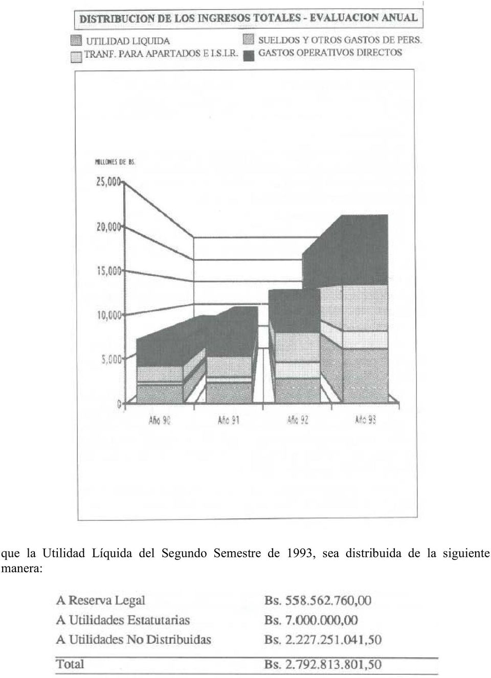 1993, sea distribuida