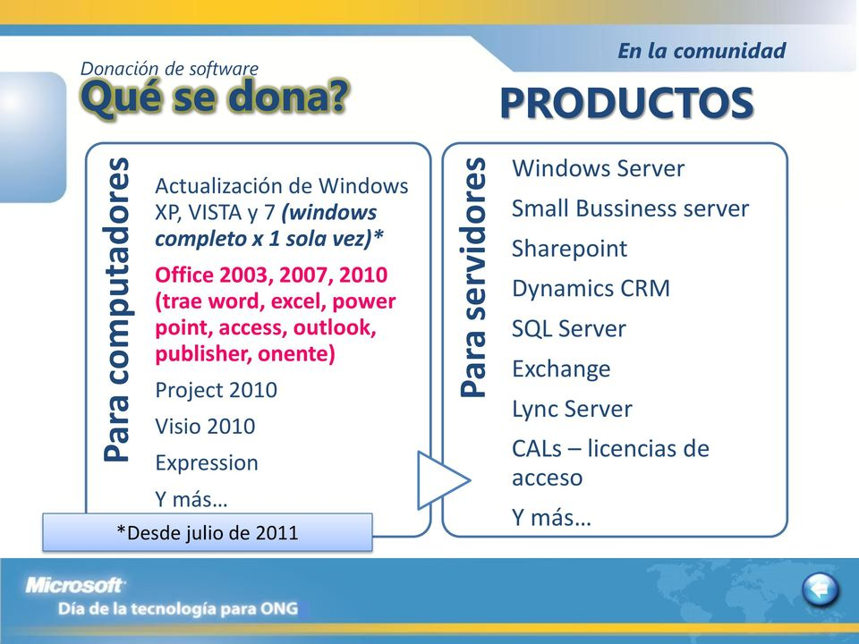 2007, 2010 (trae word, excel, power point, access, outlook, publisher, onente) Project 2010 Visio 2010