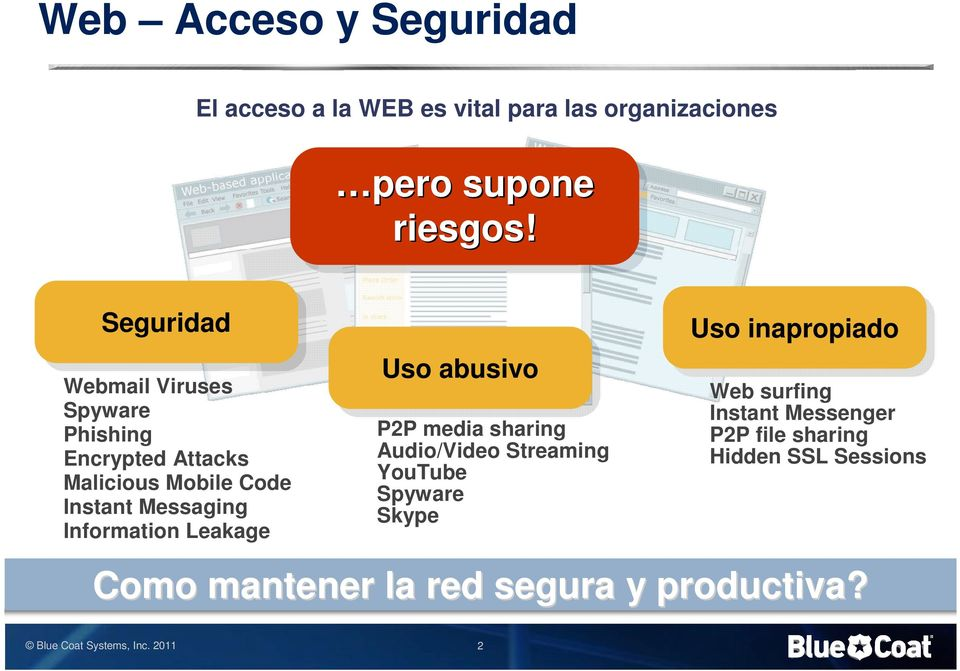 Information Leakage Uso Uso abusivo P2P media sharing Audio/Video Streaming YouTube Spyware Skype Uso Uso