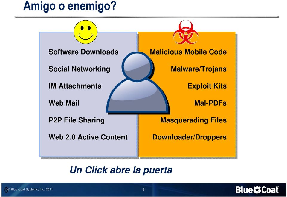P2P File Sharing Web 2.