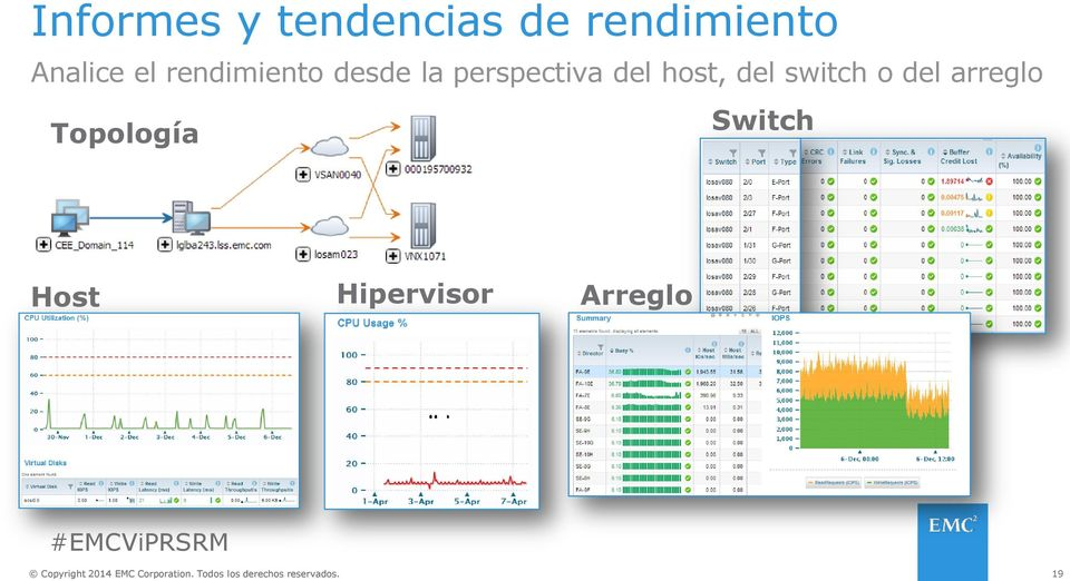 perspectiva del host, del switch o del