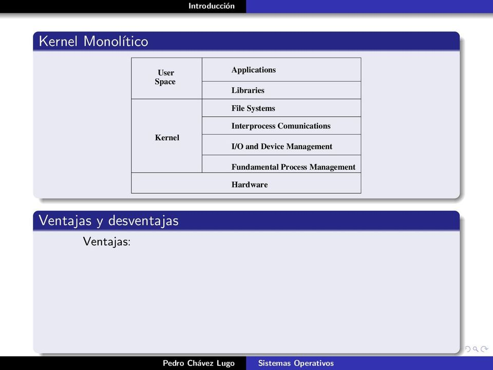 Comunications I/O and Device Management