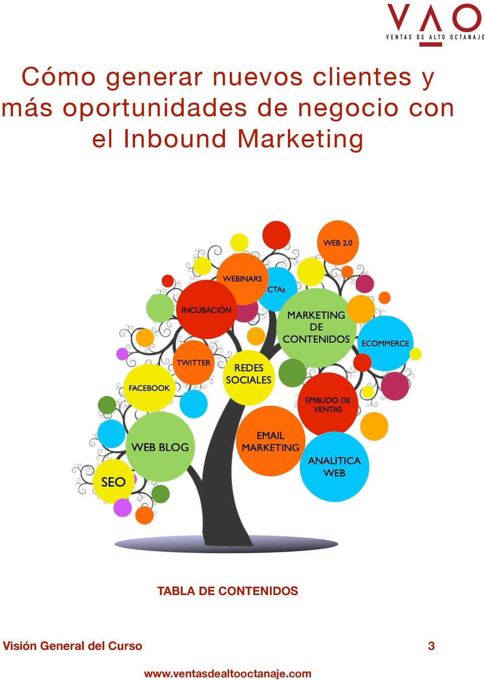 el Inbound Marketing TABLA DE