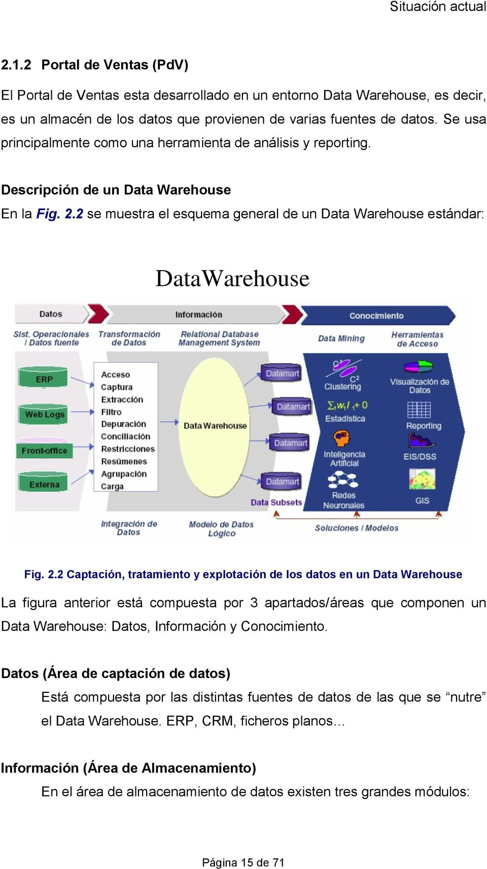 2 se muestra el esquema general de un Data Warehouse estándar: DataWarehouse Fig. 2.